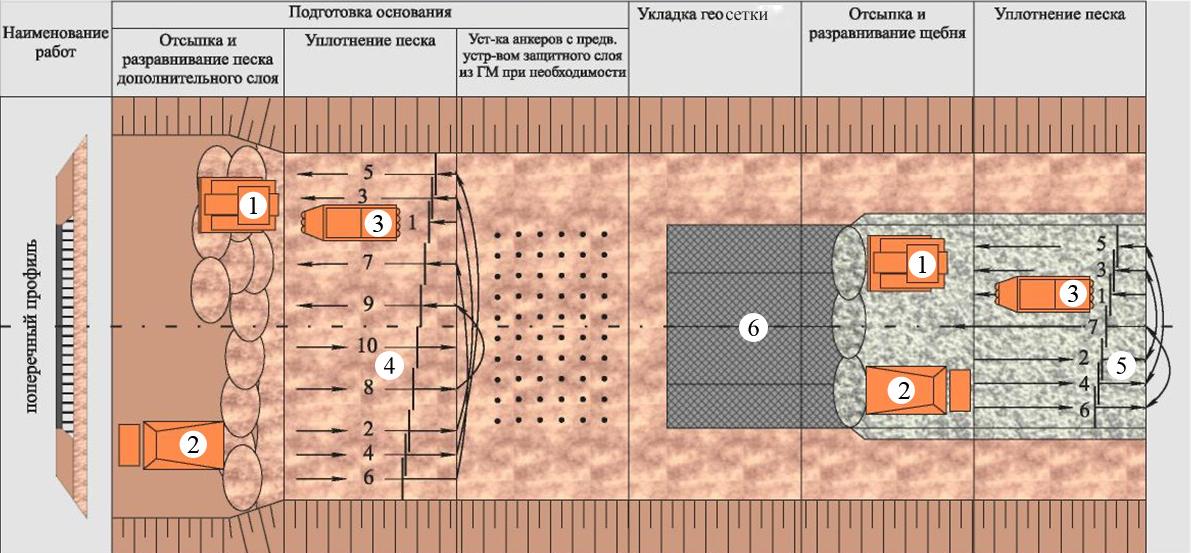 http://setka-dorognaya.ru/img_tmp/geosetka/%D1%81%D1%85%D0%B5%D0%BC%D0%B02.png